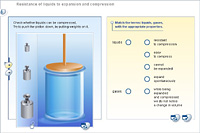 Resistance of liquids to expansion and compression