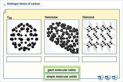 Chemistry - Lower Secondary - YDP - Whiteboard exercise ...