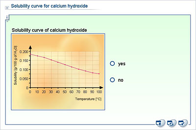 the solubility of calcium hydroxide Introduction aqueous calcium hydroxide, also known as lime water is used to verify the presence of carbon dioxide gas, (carbon dioxide reacts with the calcium.