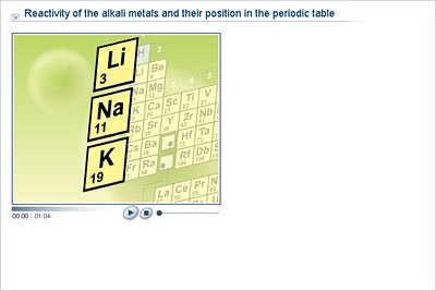 Chemistry lower secondary ydp animation reactivity of the reactivity of the alkali metals and their position in the periodic table urtaz Image collections