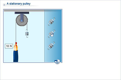 Physics - Lower Secondary - YDP - Simulation - A stationary pulley