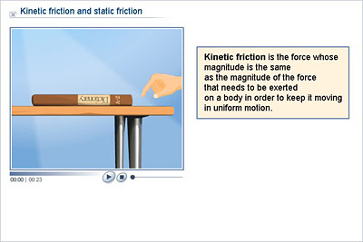 essay field force kinetic It will be at rest until acted on by an unbalanced force 7 degree incline to the top of the playing field the kinetic physics of pinball essay.