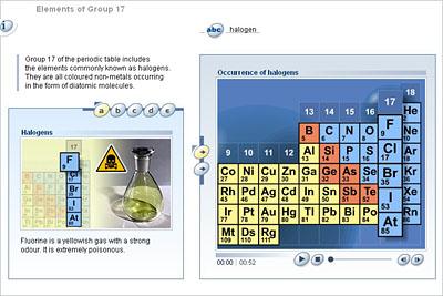 Chemistry upper secondary ydp student activity elements of chemistry upper secondary ydp student activity elements of group 17 urtaz Choice Image