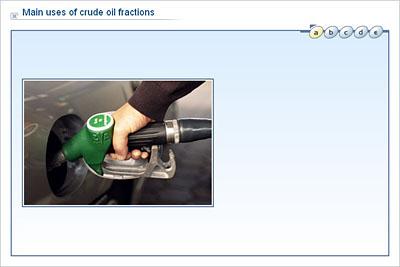 Chemistry - Upper Secondary - YDP - Slideshow - Main uses of
