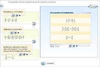 Properties of the multiplication of rational numbers