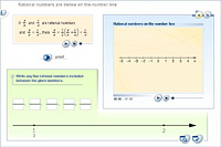 Rational numbers are dense on the number line