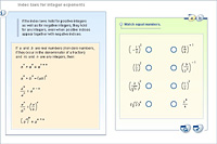 Index laws for integer exponents