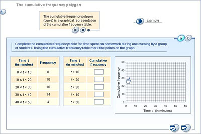 Mathematics - Lower Secondary - YDP - Student activity - The