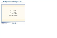 Multiplication with simple rules