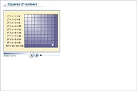 Squares of numbers