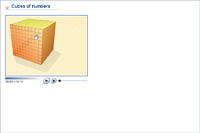 Cubes of numbers