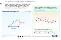 How to calculate the magnitude of the resultant force