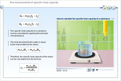 Physics - Upper Secondary - YDP - Student activity - The