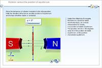 Rotation versus the position of equilibrium