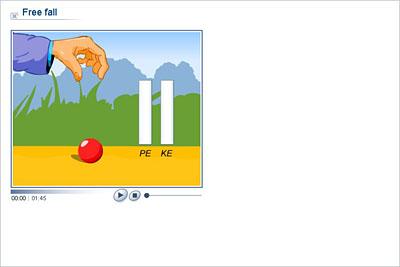 Physics - Upper Secondary - YDP - Animation - Free fall