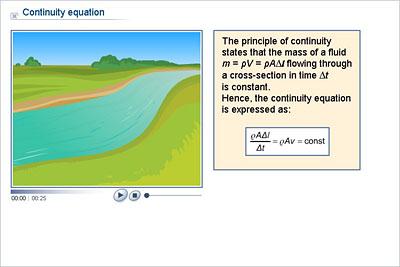 continuity equation physics. continuity equation. subject: physics equation