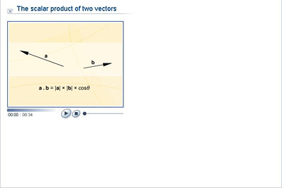 Mathematics Upper Secondary Ydp Animation The Scalar Product