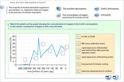 Biology - Lower Secondary - YDP - Student activity - How did the ...